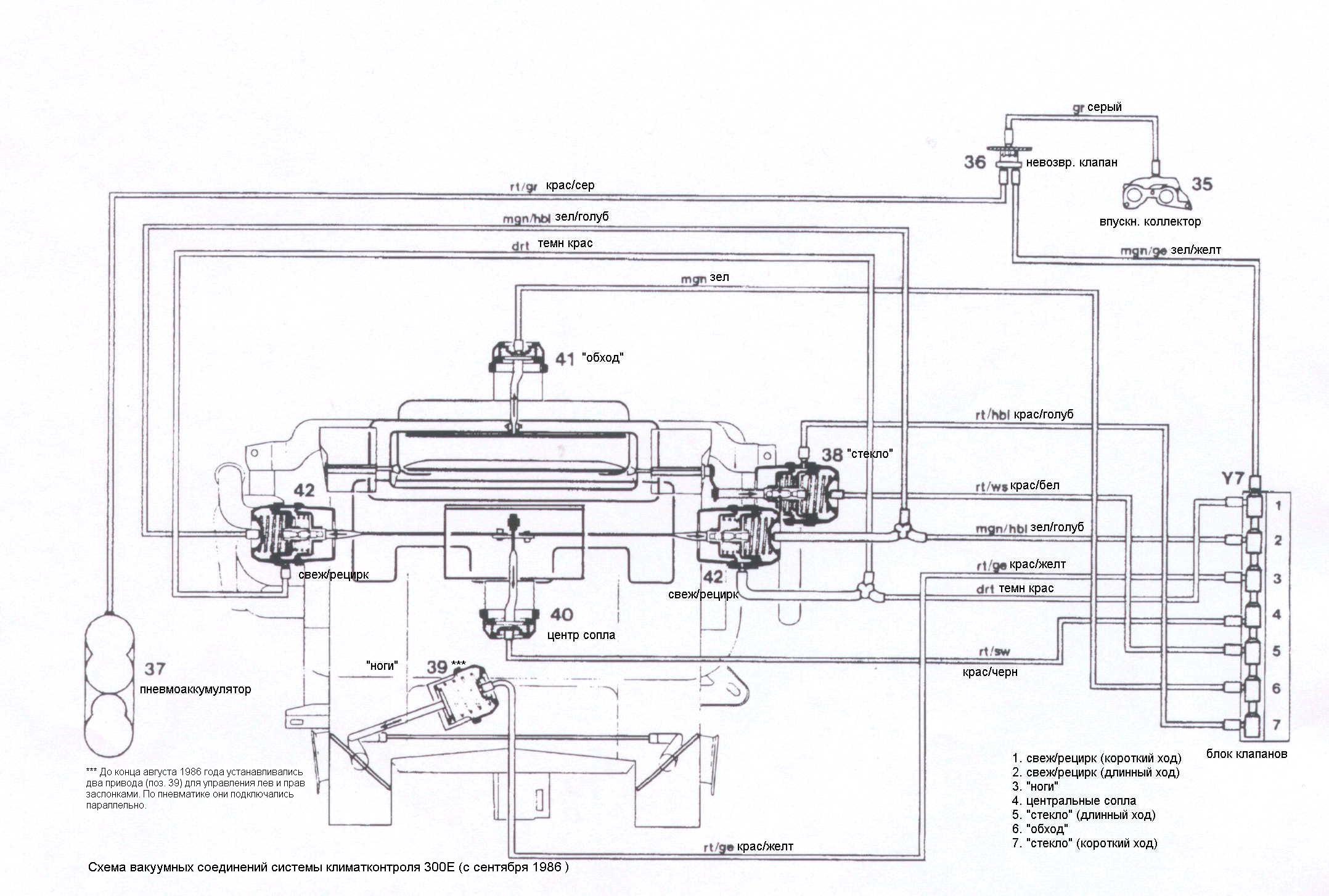 Мерседес 124 схема воздуха